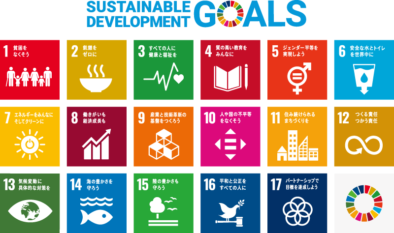 SDGs(持続可能な開発目標)はGoogleトレンドも活用して検討